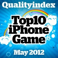 Roman Backgammon is the #1 game on both the iPad and iPhone Quality Index Top Ten Games for May 2012     http://ipad.qualityindex.com/news/18661/qis-top-10-ipad-games-and-apps-of-may-2012  http://ipad.qualityindex.com/news/18661/qis-top-10-ipad-games-and-apps-of-may-2012: Fun Apps