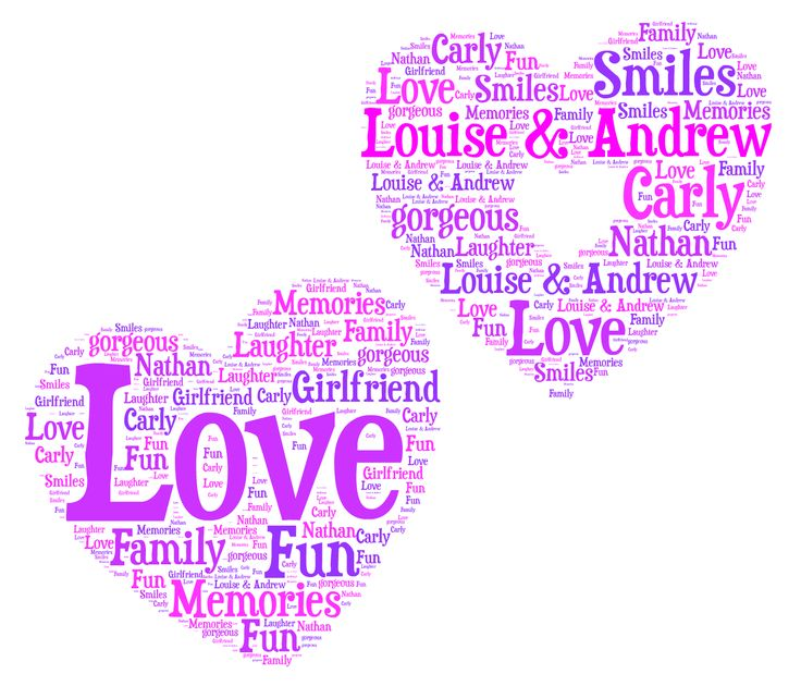 Heart personalised word art By Word Art Wizard   https://www.facebook.com/TheWordArtWizard  Personalised design £4.99 Printed and framed £8.99