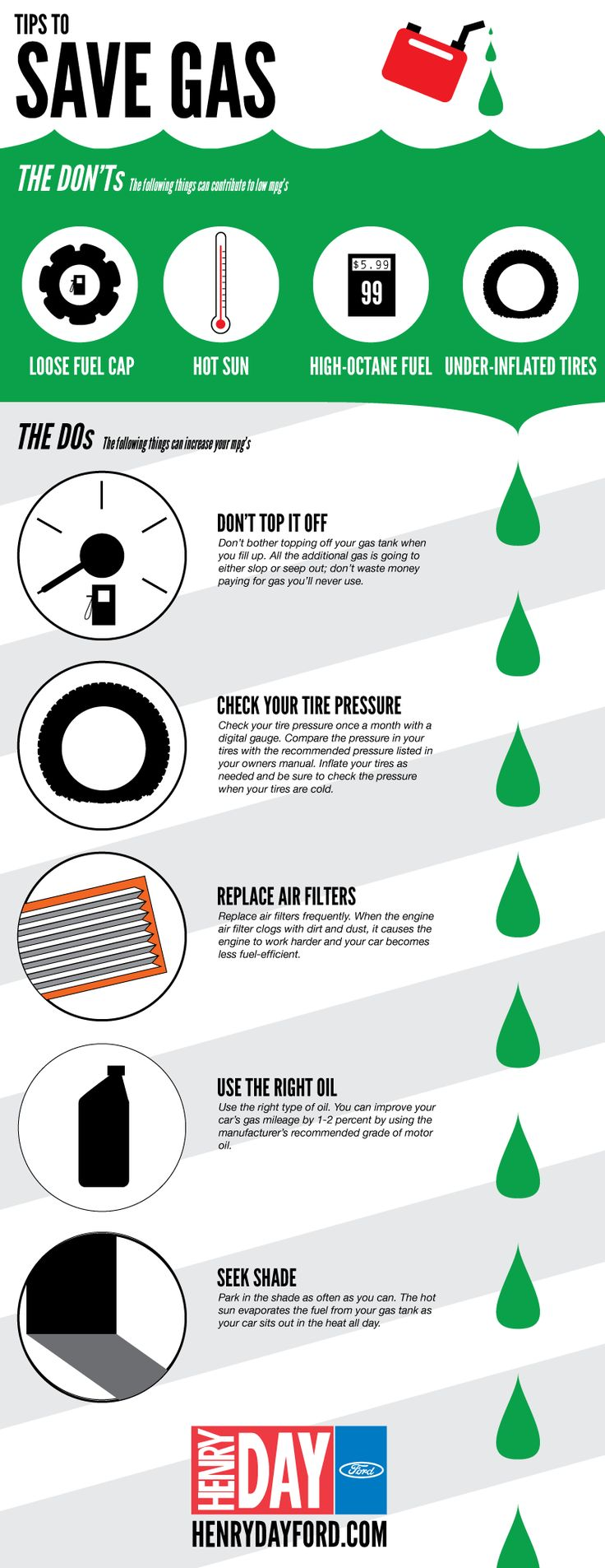 How to use less gas 21 genius car cheat sheets every driver needs to see