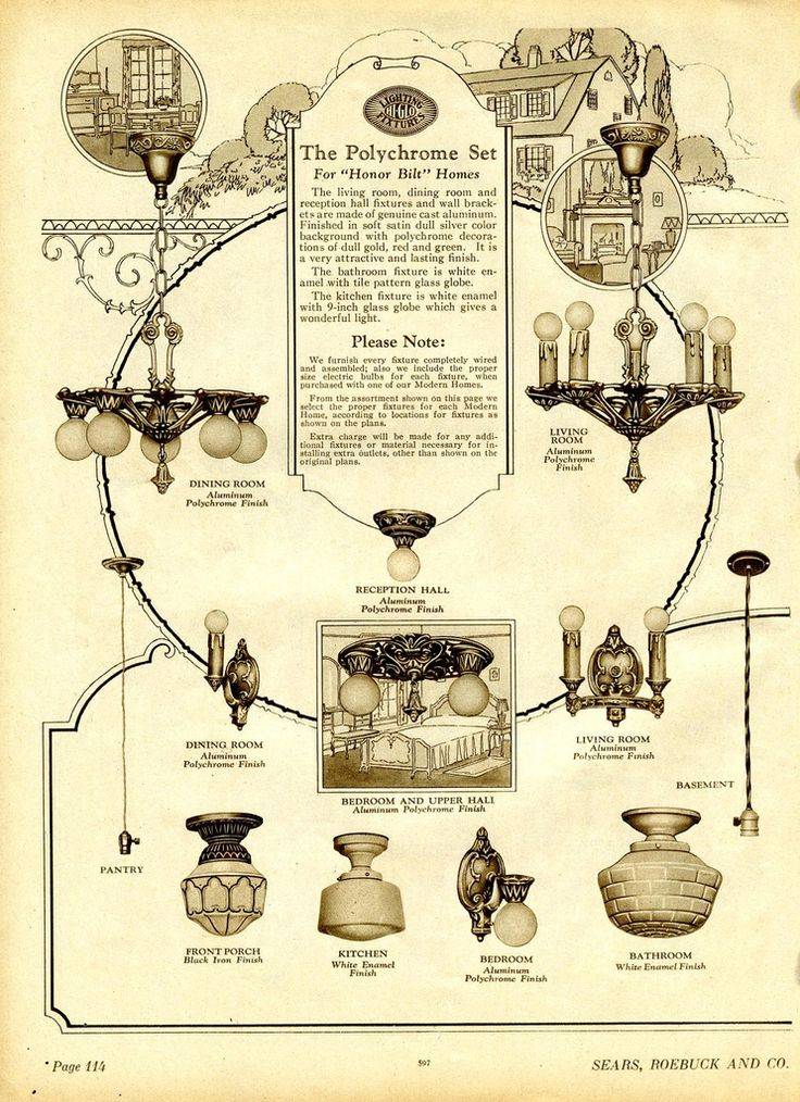 Vintage 1930u0027s Light Fixtures...these Are The Style Lights I Remember As A