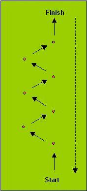 Soccer agility weave