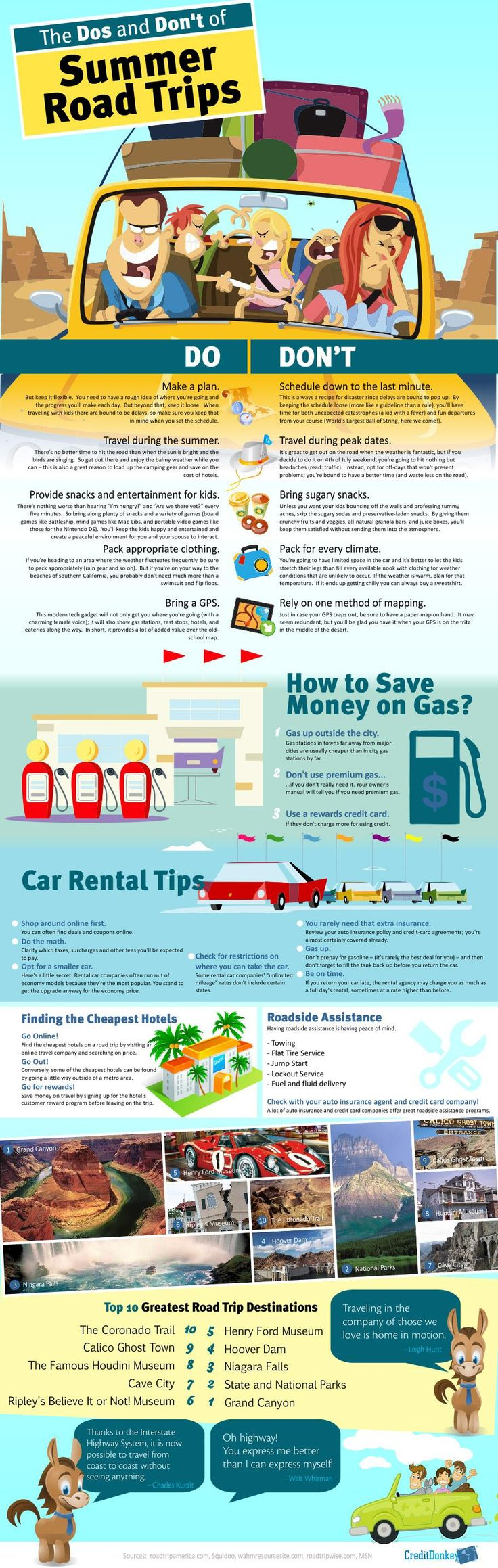 Infographics: The Dos and Don't of Summer Road Trips © CreditDonkey