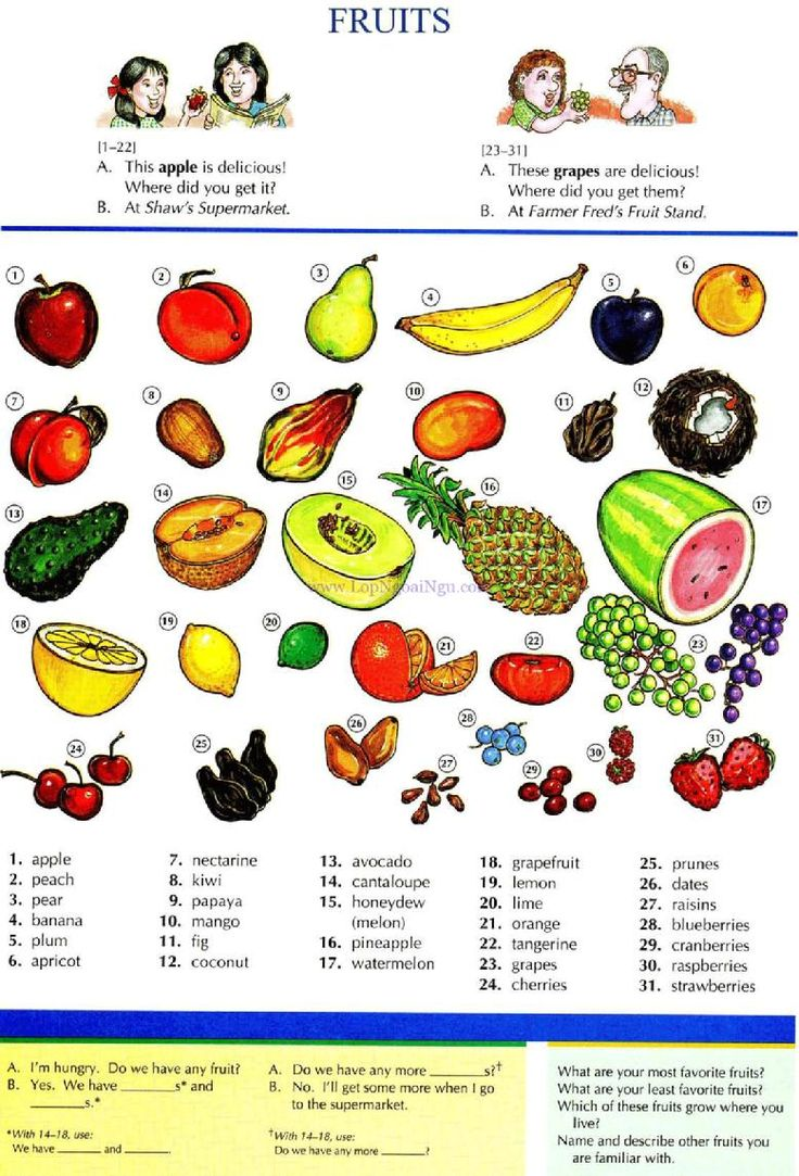 best 25 fruits pictures ideas on pinterest food trays tropical