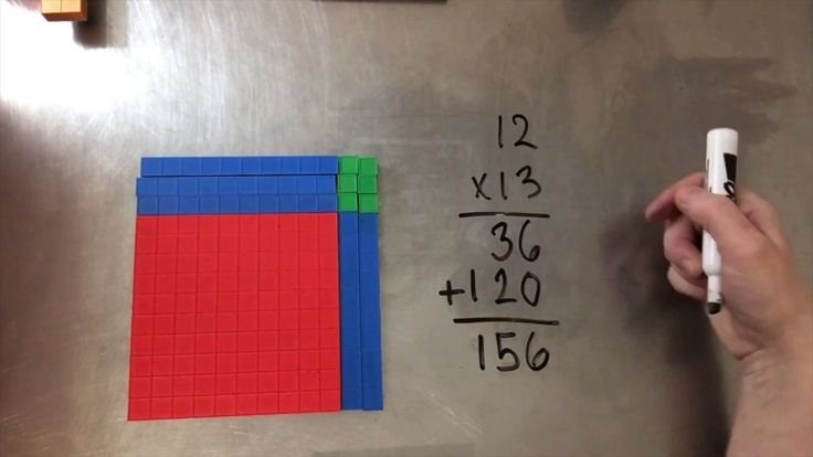 Multiplication Area Model using Base Ten Blocks