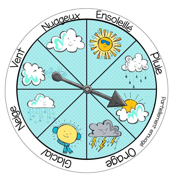 Roulette météo
