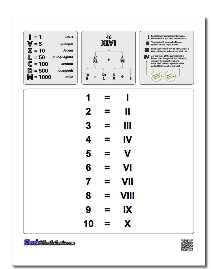 The 25+ best Roman numerals chart ideas on Pinterest Roman - roman numeral chart template