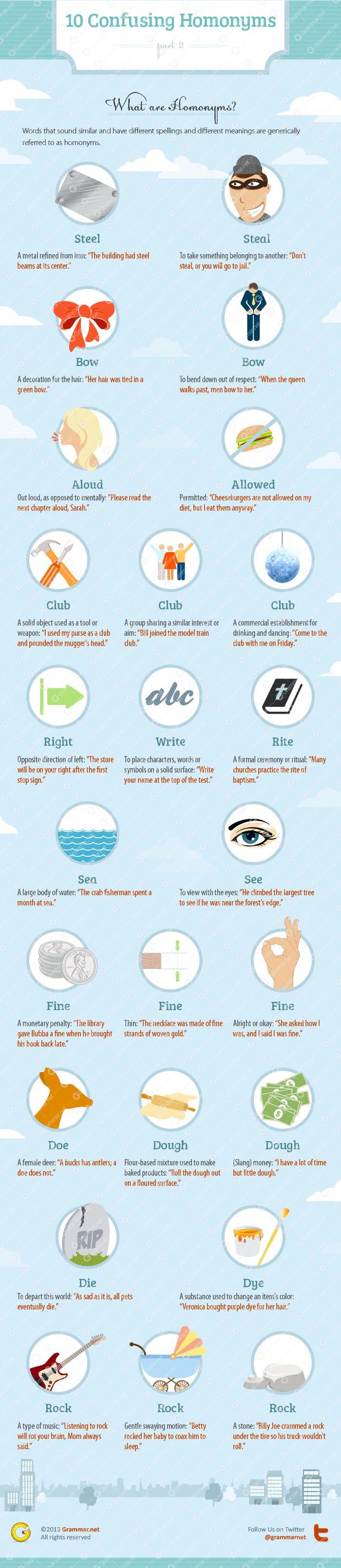 Infographic | Grammar Newsletter - English Grammar Newsletter - Part 4