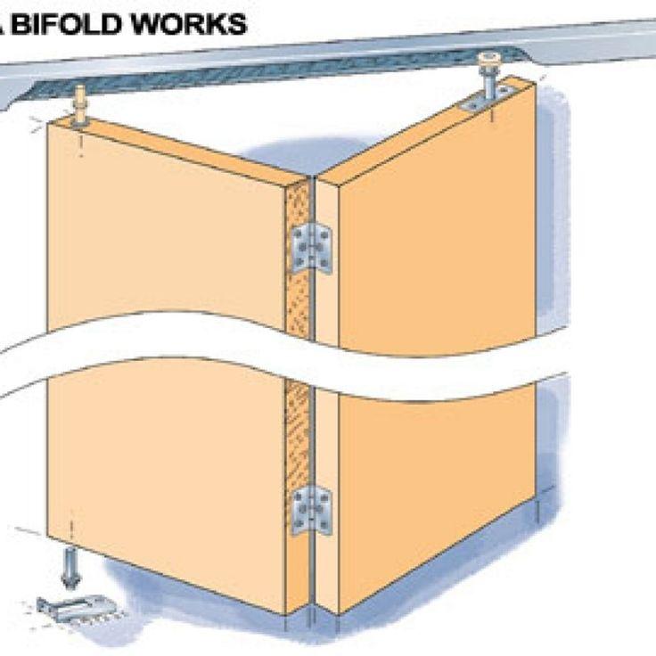 Heavy Duty Exterior Bifold Door Hardware