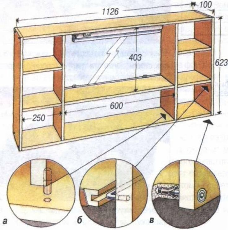 Schema in bathroom shelves from particle Board