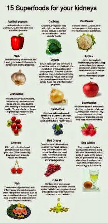 17 best images about health on pinterest health vitamin