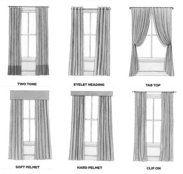 Основные виды штор в современном стиле