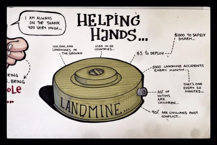 Helping hands, help them out. #charity #graphicfacilitation #landmines #amputee
