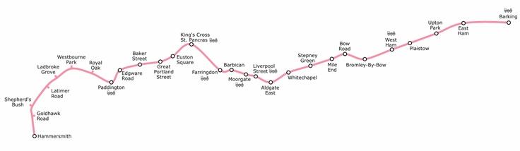 London Underground Hammersmith & City Line