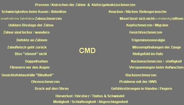 Symptombild_cmd