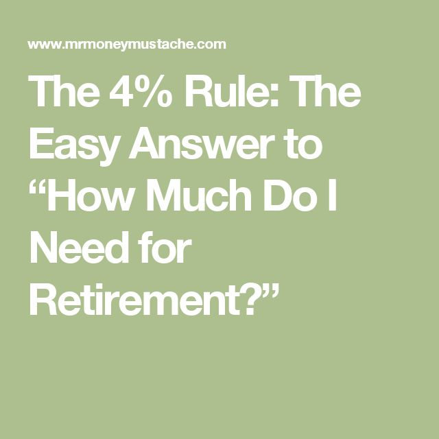 "The 4% Rule: The Easy Answer to ""How Much Do I Need for Retirement?"""