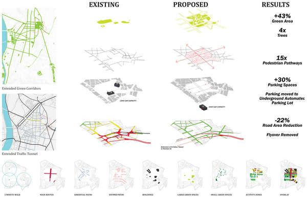 Urban_Analysis.jpg (600×389)