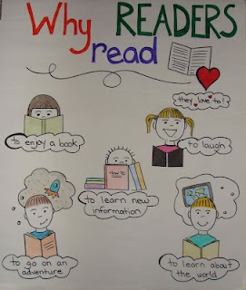 """In the beginning of the school year, I believe it is important to talk to students about why adult readers read. It is important for students to know that reading can be fun and enjoyable. Brainstorm ideas about """"Why Readers Read"""" and have students generate an anchor chart to display in the classroom."""