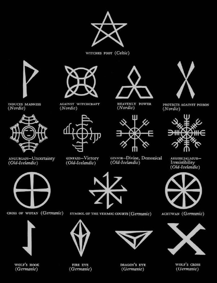 Nordic, Icelandic and Germanic Magical and Mystical Symbols.