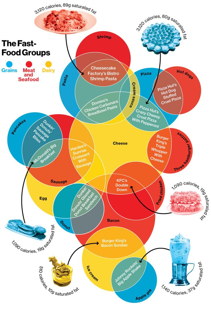 Extreme foods - Dorothy Gambrell/Bloomberg Businessweek