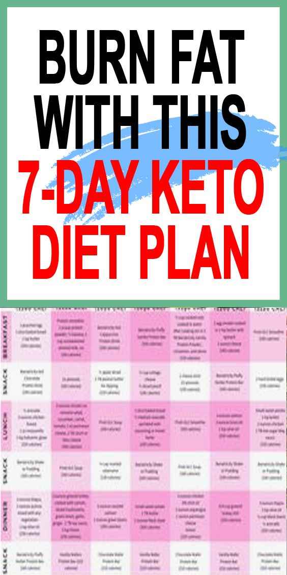 4 Day Diet Plans: Keto Diet Menu: 7-Day Keto Meal Plan For Beginners
