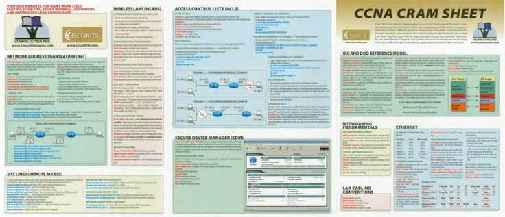 Cisco Commands Reference Guide