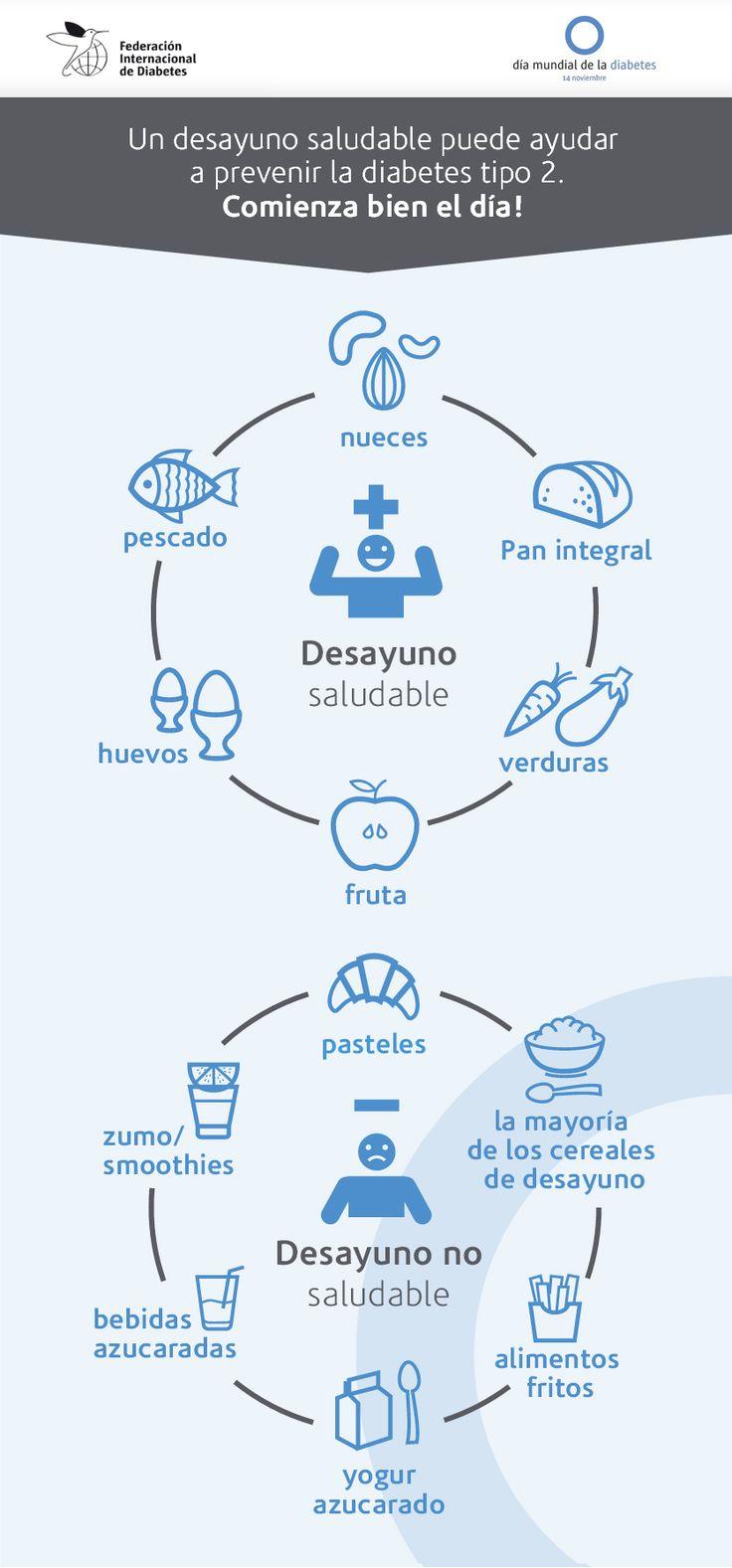 """""""Un desayuno saludable puede ayudar a prevenir al diabetes tipo 2. ¡Comienza bien el día!"""". Infografía de la Federación Internacional de Diabetes para el Día Mundial de la Diabetes 2014."""