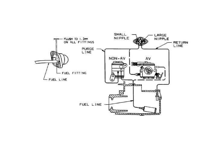 47 Mcculloch Chainsaw Fuel Line Routing Diagram Ur8r Check
