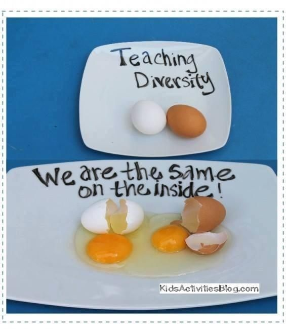 Teaching Diversity: This is a great activity to do to show kids that although we may look different on the outside, we are all the same on the inside. Provides a great visual for a very important lesson! -Maggie Leitheiser