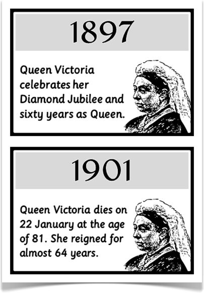 Queen Victoria Timeline - Treetop Displays - Downloadable EYFS, KS1, KS2 classroom display and primary teaching aid resource