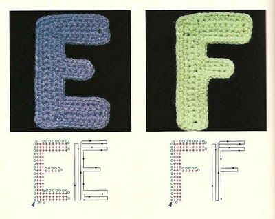Letras Crochet Pattern español