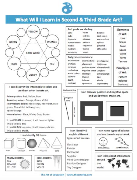 Effortlessly Communicate Your Curriculum With These Student Handouts 2-3