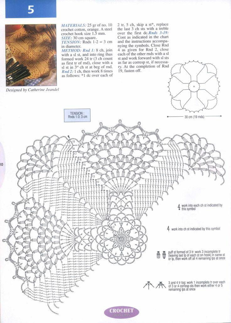 best 25 crochet doily diagram ideas on pinterest. Black Bedroom Furniture Sets. Home Design Ideas