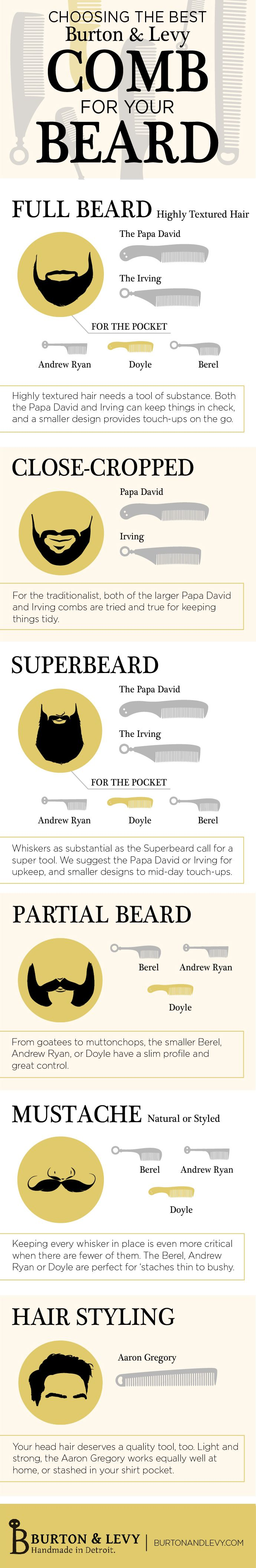 How to choose the best beard comb from Burton & Levy by beard type | Burton & Levy Blog | Heirloom quality beard combs