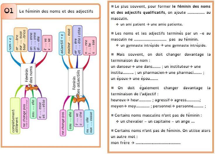 Leçon O1 Le féminin des noms et des adjectifs DYS - La classe de Lòrien