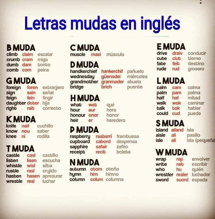 Pin De Dina Cabrera Em English English