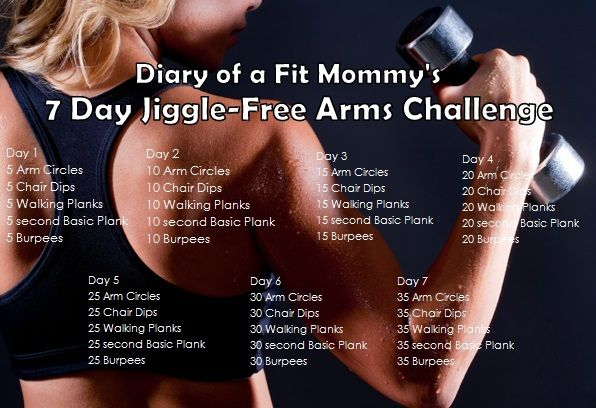 7 Day Jiggle Free Arms Weekly Workout Challenge (via Bloglovin.com )