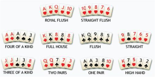 Seeley's Bay Red Canoefest - Silent Poker Run Registration Form