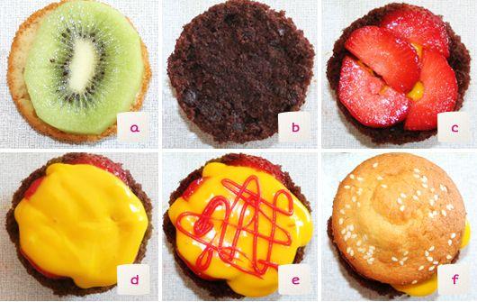 nder Muffins: Rezept für Hamburger Muffins - Belegreihenfolge