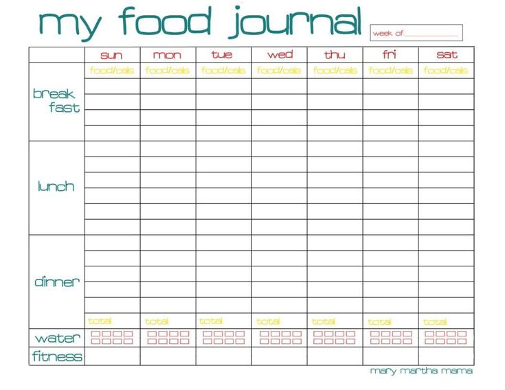 analysis of a food journal The journal of food science and technology the major areas of food/food products covered by the journal are - biophysical analysis of food or processing operations applied research related to food nanotechnology.