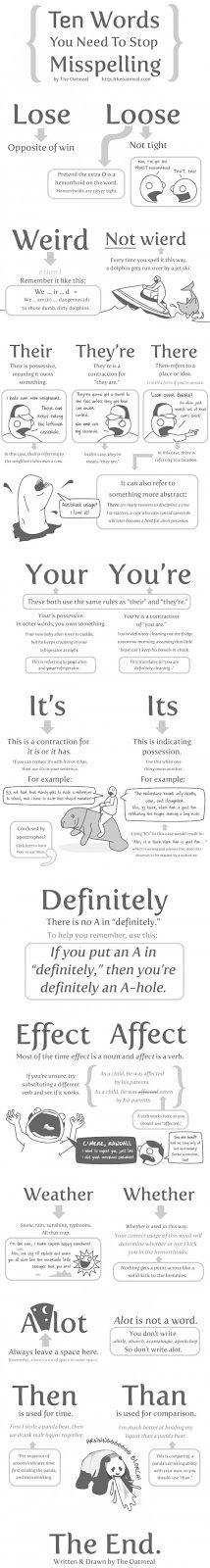 Grammar Humor from The Oatmeal... Probably couldn't use it in the classroom, but it would help kids remember these better!