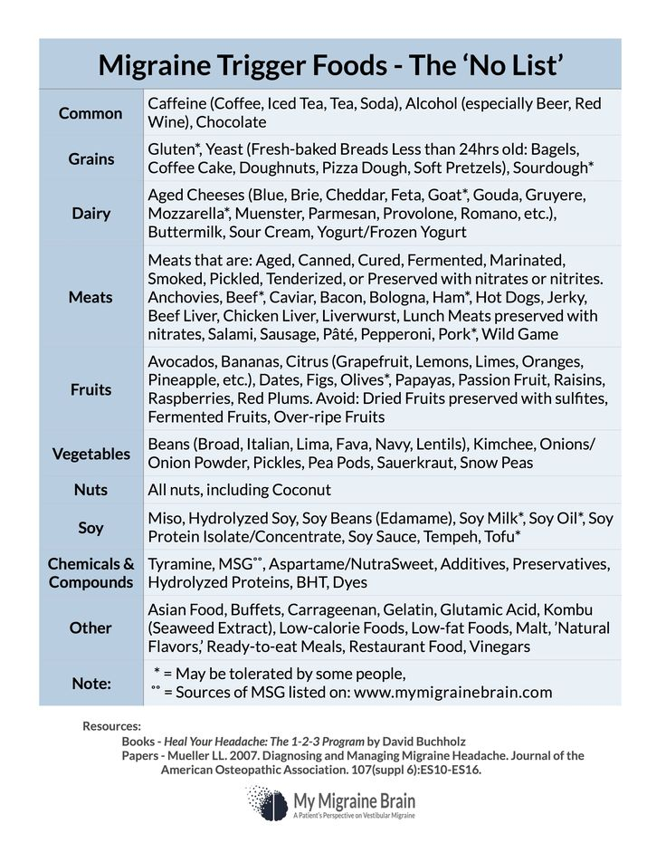 Migraine Trigger Foods Handout | A list of foods that are considered to be potential migraine triggers on the migraine trigger avoidance diet