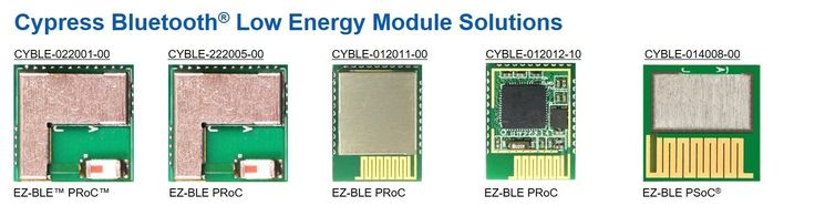 #IoT Cypress Unveils New Bluetooth® Low Energy Modules and Bluetooth Smart Mesh Demo at CES