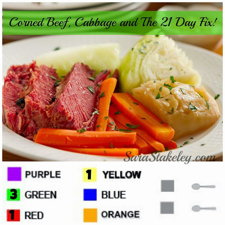 Corned Beef, Cabbage and the 21 Day Fix!!