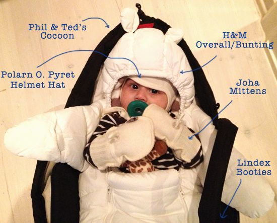 Mini Piccolini - Dressing an infant for winter weather
