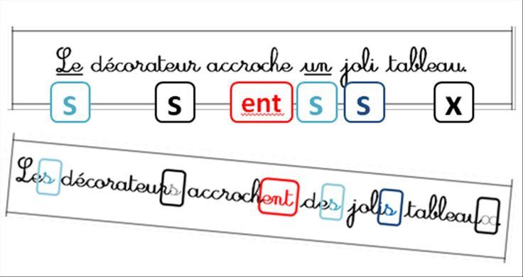 Nouvel atelier : l'accord dans la phrase (pour mettre au pluriel)