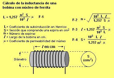 Formula para calcular una bobina tanto con núcleo de aire como con núcleo de ferrita