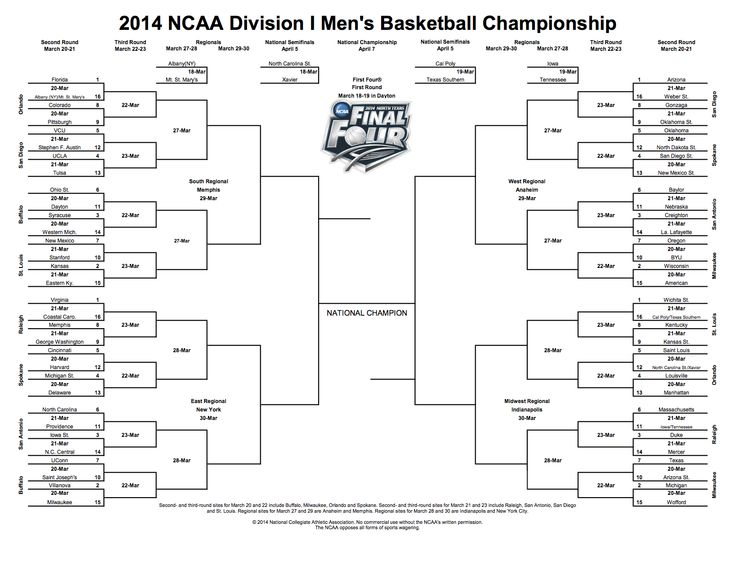 The 25+ Best Printable Ncaa Bracket Ideas On Pinterest