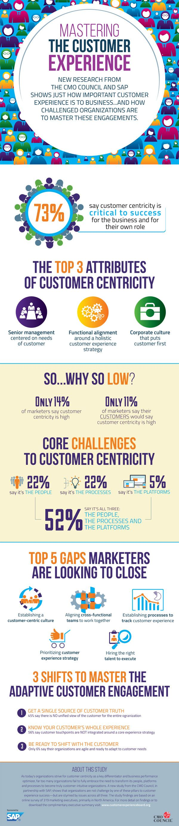 Infographic: How can you become a customer experience master?