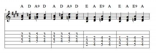Blues Guitar Chord Progressions • The Three Chord Progression • Part 5 • Chords, Tab, Video Lessons