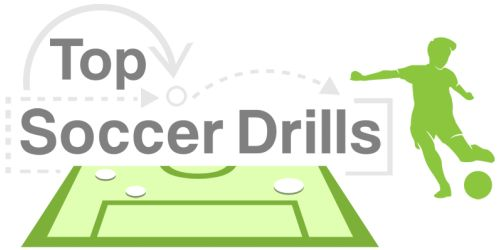 This section with soccer ball control drills and skills was created to help players, coaches and parents.